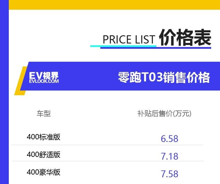 爱驰U5-售价表备选.jpg