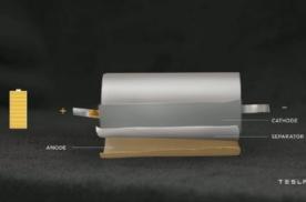 特斯拉电池日:新车、新电池、更快的Plaid Model S