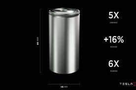 动力提升6倍 特斯拉将在德国工厂量产新型电池