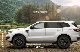 布局西藏2020款福特撼路者售27.58-37.48万元