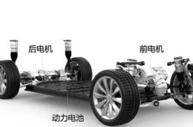 老司机有话说,三、四线小城市不建议买电动汽车?