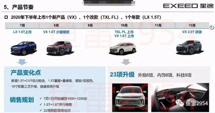 《【华宇在线注册】上汽斯柯达第300万辆车下线...丨今日车闻》