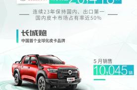 5月份长城汽车销量86965辆,同比增长6.2%