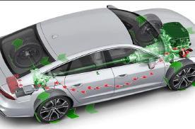 电池、飞轮和电容哪种动能回收好,特斯拉的单踏板模式靠谱吗?
