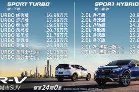 2021款CR-V增配不涨价,经销商会加价卖车吗?