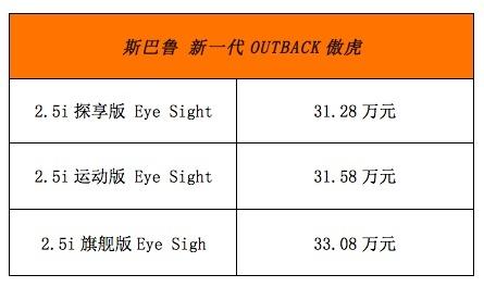 新一代OUTBACK傲虎正式上市 售价31.28万起