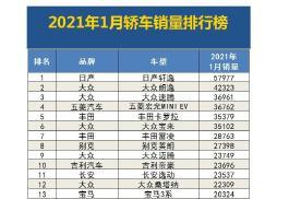 2021年1月汽车销量排行榜