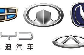 为什么说,未来5年,能存活下来的中国汽车品牌只有5家左右?