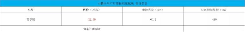 全新现代名图家族、福田大将军皮卡、思皓X4等 |一周新车