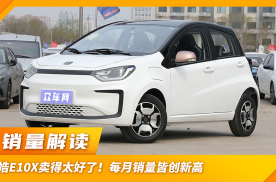 思皓E10X卖得太好了!每月销量皆创新高,在微型车市场排名第8