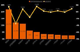 新能源汽车厂商受欢迎程度大比拼,前十中竟有8个中国品牌!