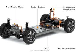 布局更合理,首款车型明年上市,现代首款纯电动平台发布