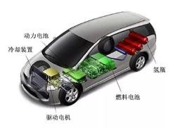 尚不能对电动汽车求全责备