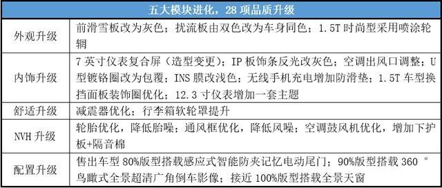 以中国雄芯,惠北国春城!2020款全新一代瑞虎8东北区域焕新上市