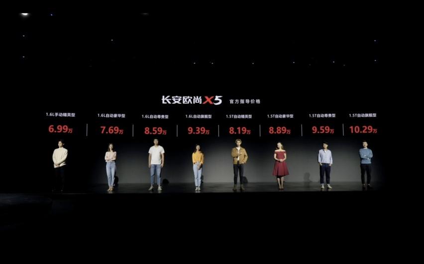 6.99万-10.29万,长安欧尚X5开启全球上市