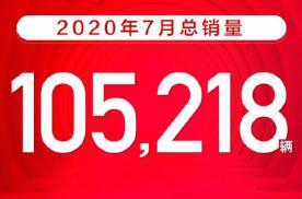 吉利汽车7月销量105218辆 同比增长约15%