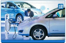 现代起亚投资74亿美元,加码美国电动和氢能源汽车