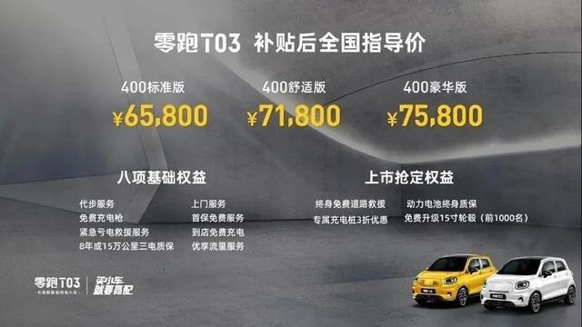 400公里续航,售价不到8万,这台小车刚上市就要大卖?