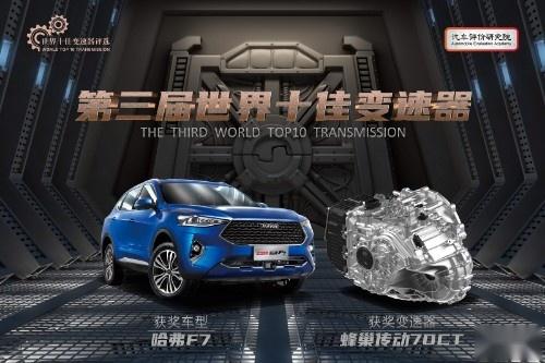 """长城汽车自主研发的7DCT荣获""""世界十佳变速器""""奖项.jpg"""