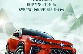 跃级而上!广汽丰田5月销量72260台,凌尚14.88万元起