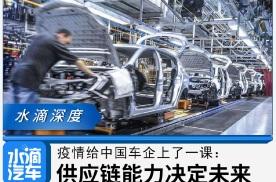 疫情给中国车企上了一课:供应链能力决定未来