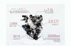 出行行业MPV的首选,详细测评全新一代瑞风M4 柴油版各项性
