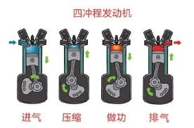 2.0T发动机相当于多大排量的自吸发动机?