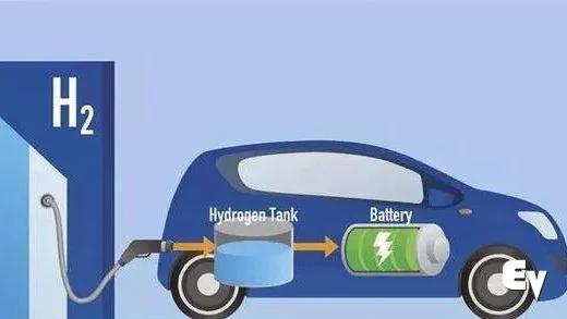 奔驰放弃氢燃料汽车计划,完美替代石油的终极能源走下神坛了?