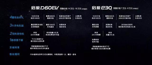 东风启辰的新能源逆袭之战:启辰D60EV,能否做到后生可畏?