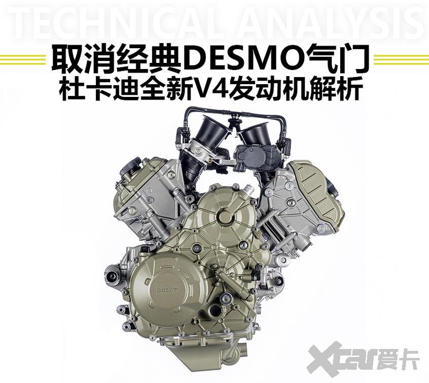 杜卡迪全新V4发动机