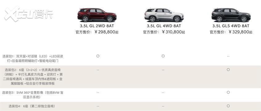 现代帕里斯帝购车手册:车型基本信息