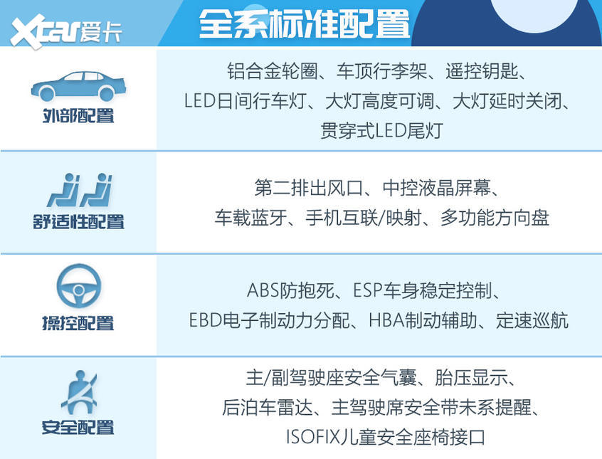 思皓X8购车手册