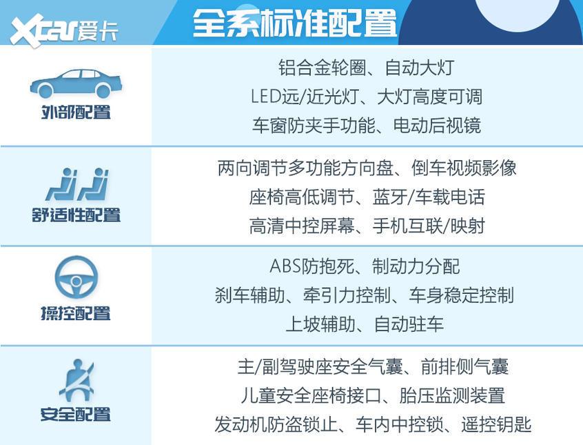 北京现代2021款伊兰特