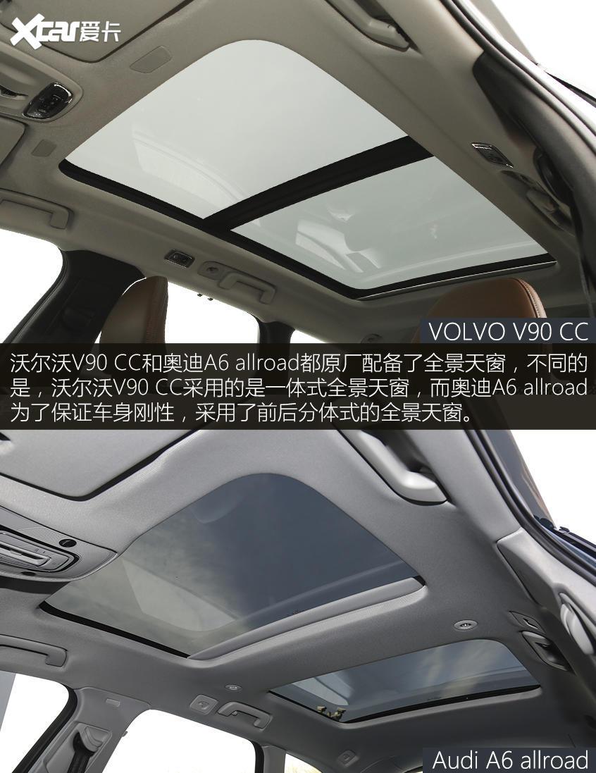 沃尔沃(进口)2021款V90 Cross Country