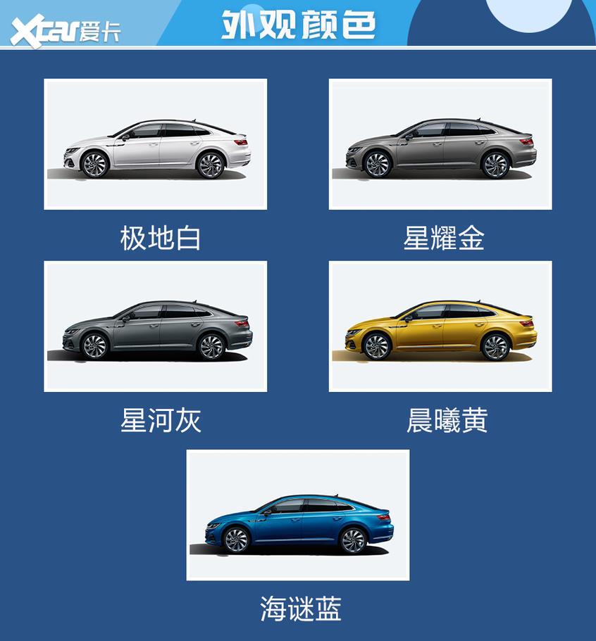 车型基本信息回顾