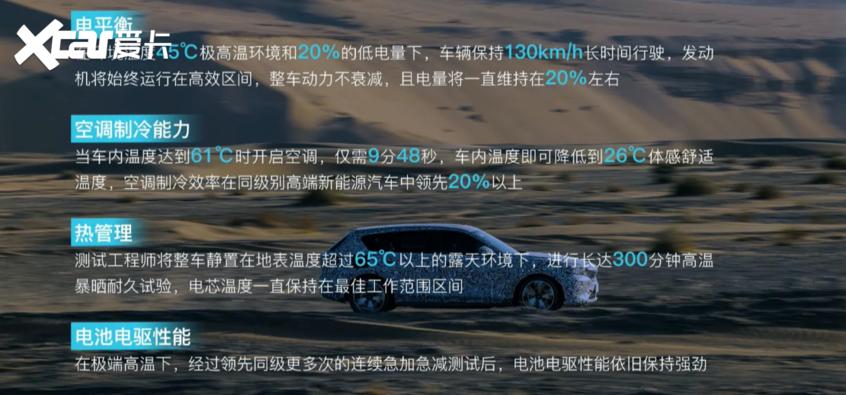 岚图首款量产SUV曝光 或将于明年上市
