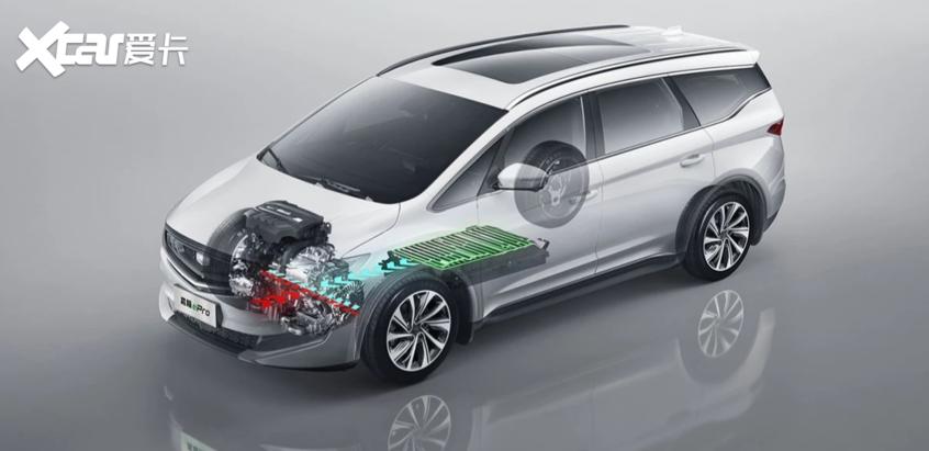 SCP委员会成立 混合动力车或成市场主流