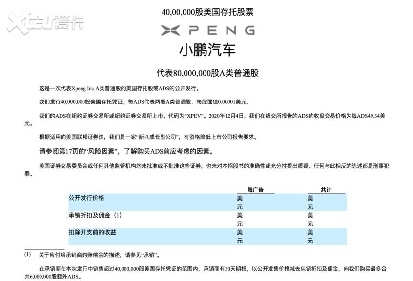 小鹏拟增发4000万ADS 募资超19亿美元