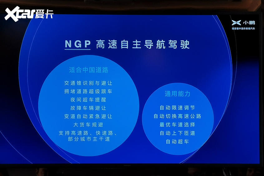 体验小鹏NGP功能
