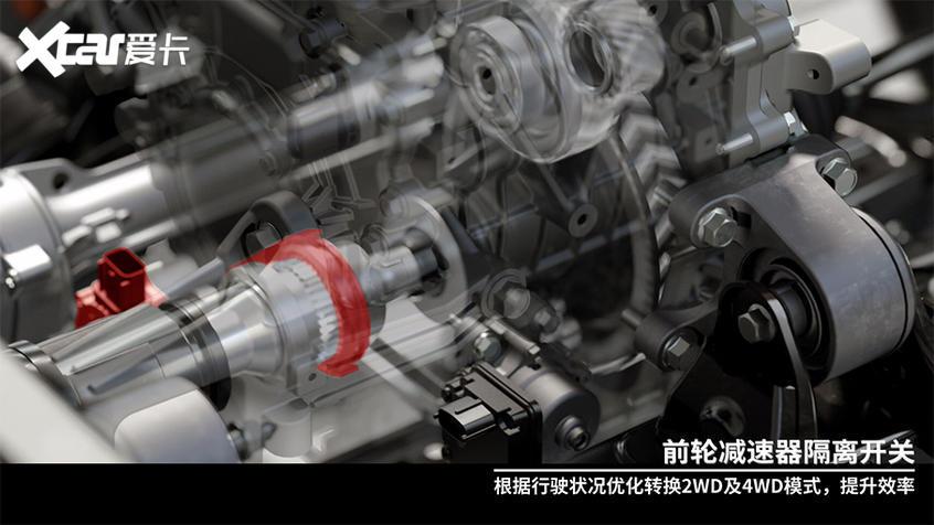 现代汽车集团E-GMP平台