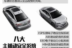 孪生电动PK 广汽丰田iA5对比广汽Aion S