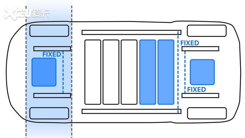 解析e-TNGA架构